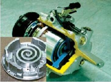 认识汽车空调压缩机_空压机|空气压缩机|螺杆空压机